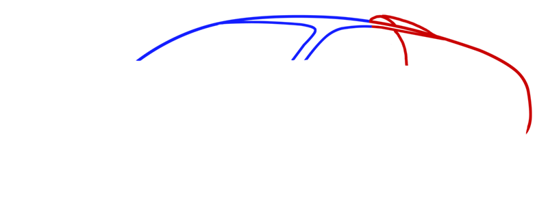 Learn easy to draw Bugatti Veyron step 02