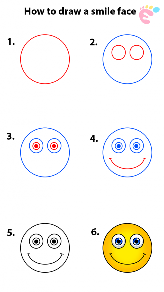 Learn easy to draw how to draw a face smile drawing step 00 576x1024